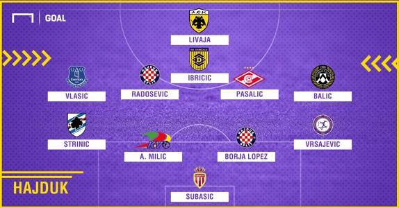 Hajduk Split 2010-2018 composition