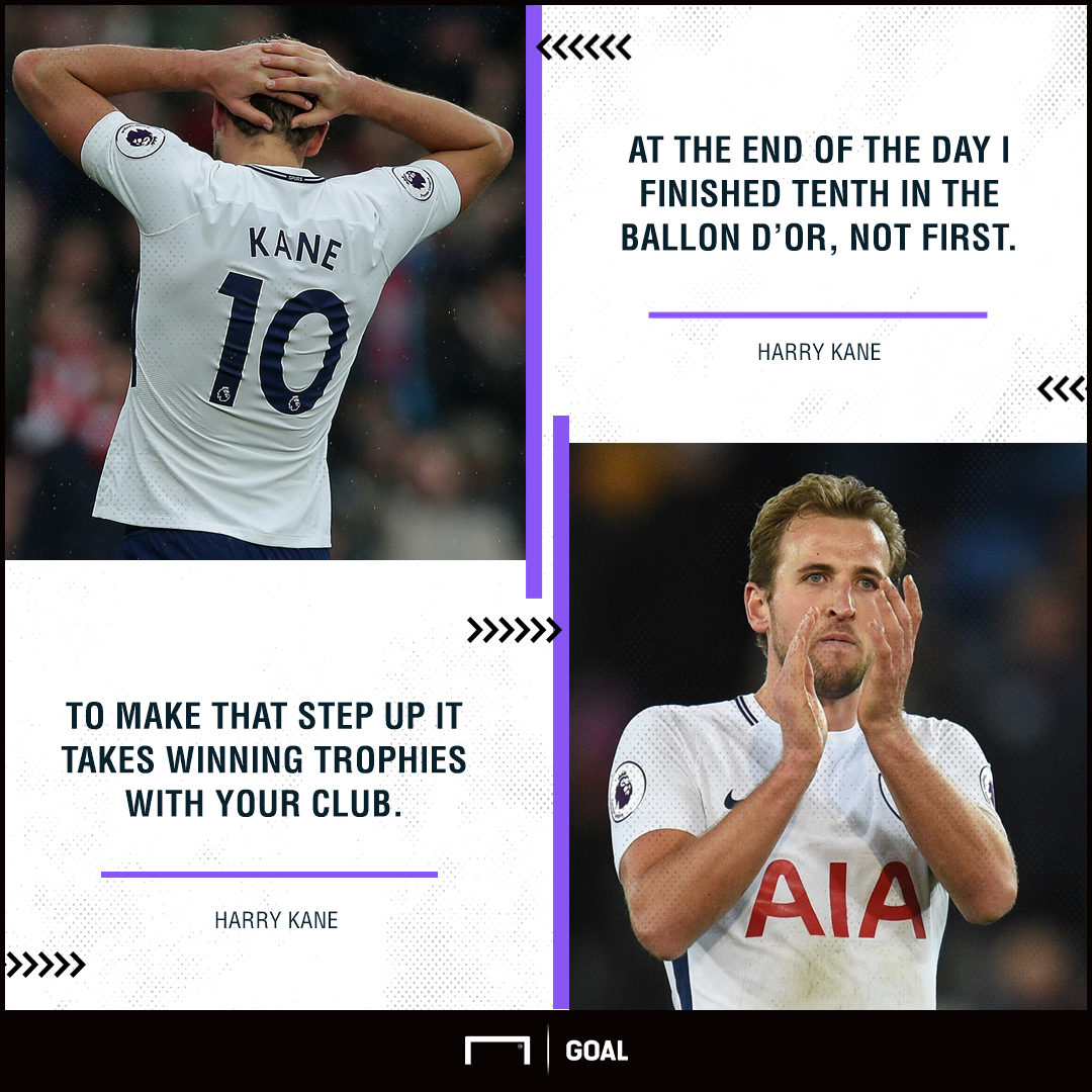 Harry Kane Ballon d'Or target