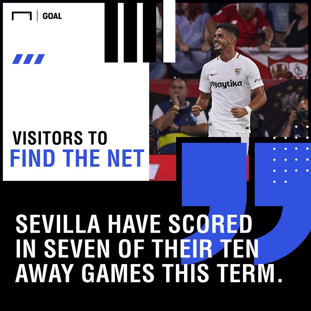 Real Madrid Sevilla graphic