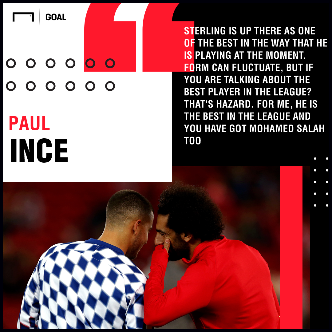 Paul Ince quote GFX
