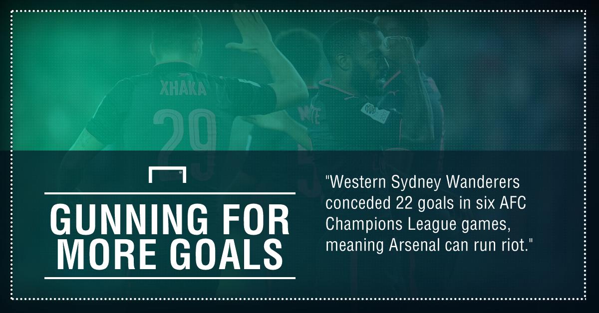 GFX Western Sydney Wanderers Arsenal betting