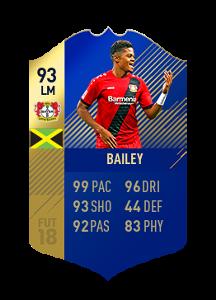 FIFA 18 Bundesliga Team of the Season Leon Bailey