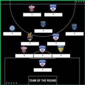 Team of the Week 14
