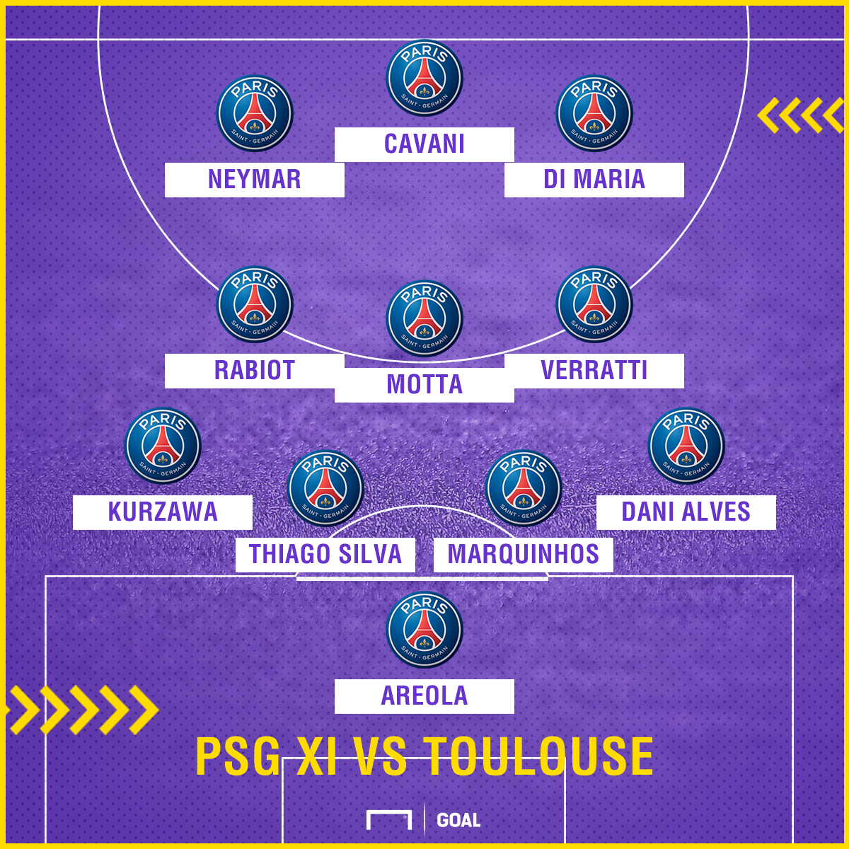 PSG with Neymar vs Toulouse