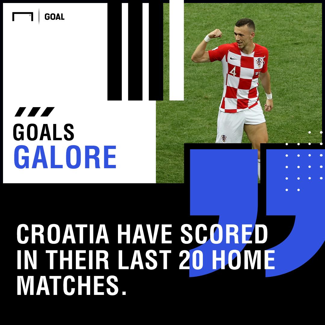 Croatia England graphic