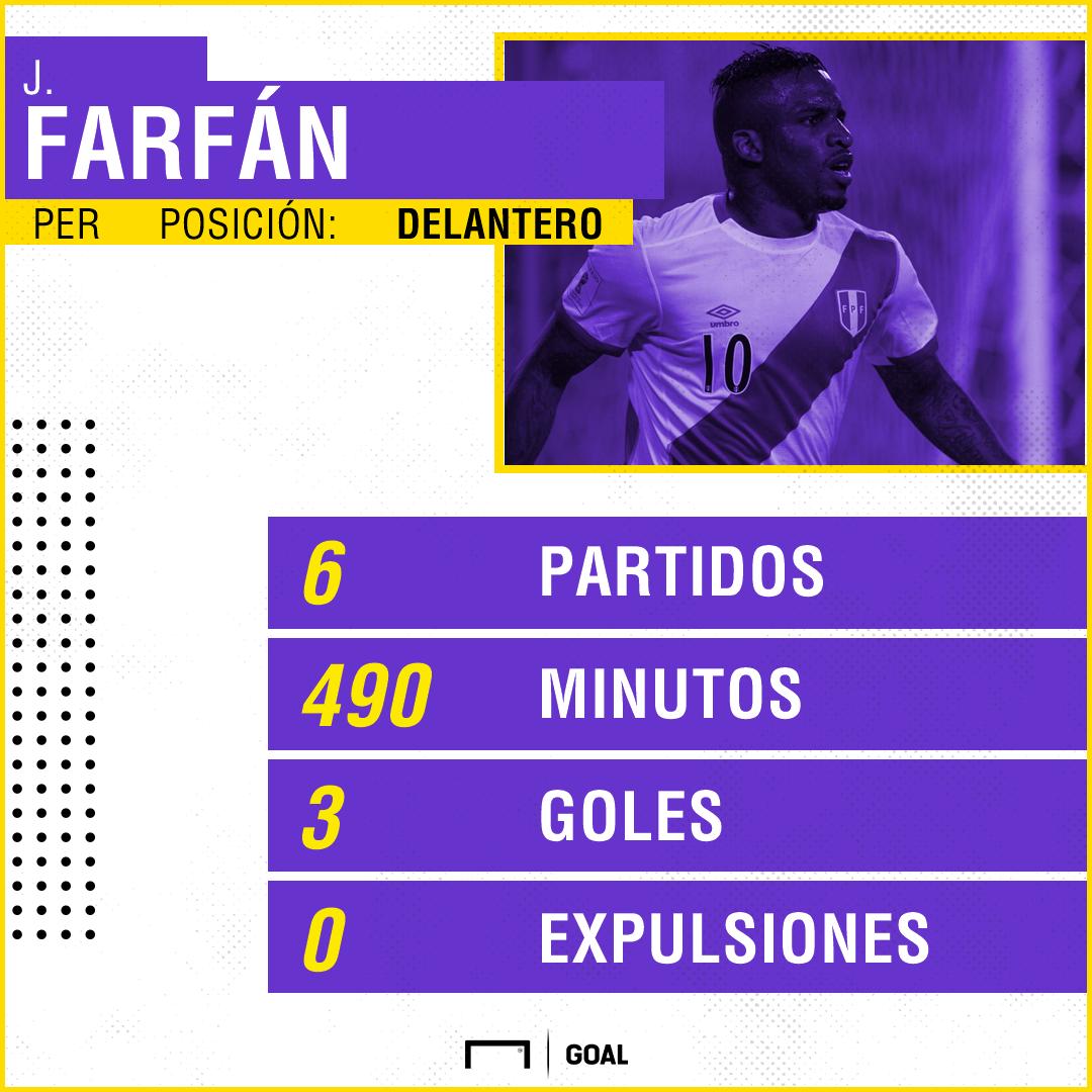 Jefferson Farfán Perú PS