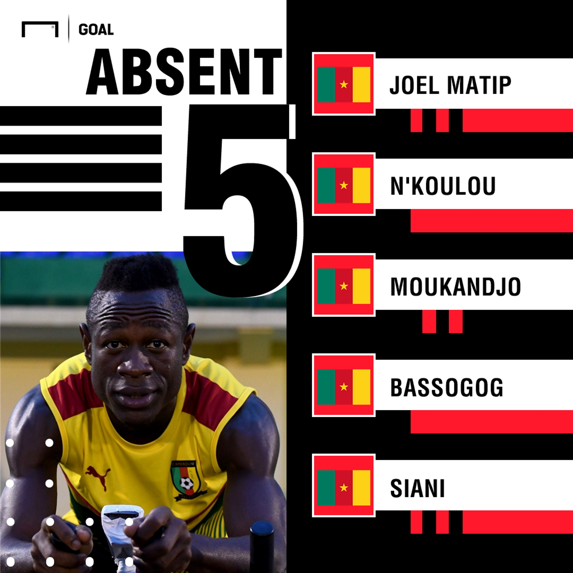 Cameroon Absentees