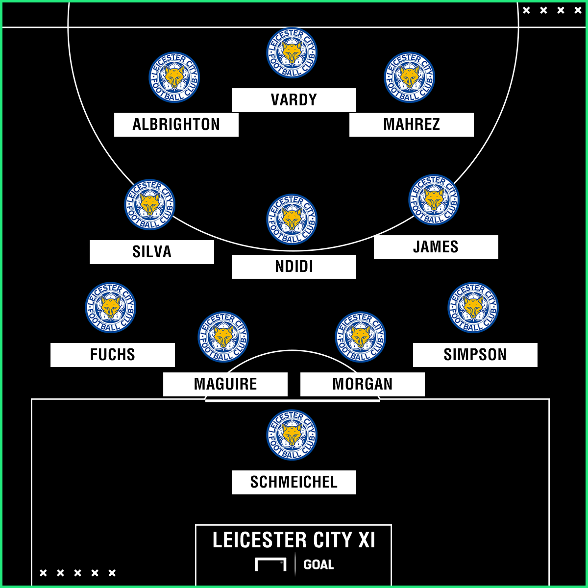GFX Info Leicester City XI vs West Brom