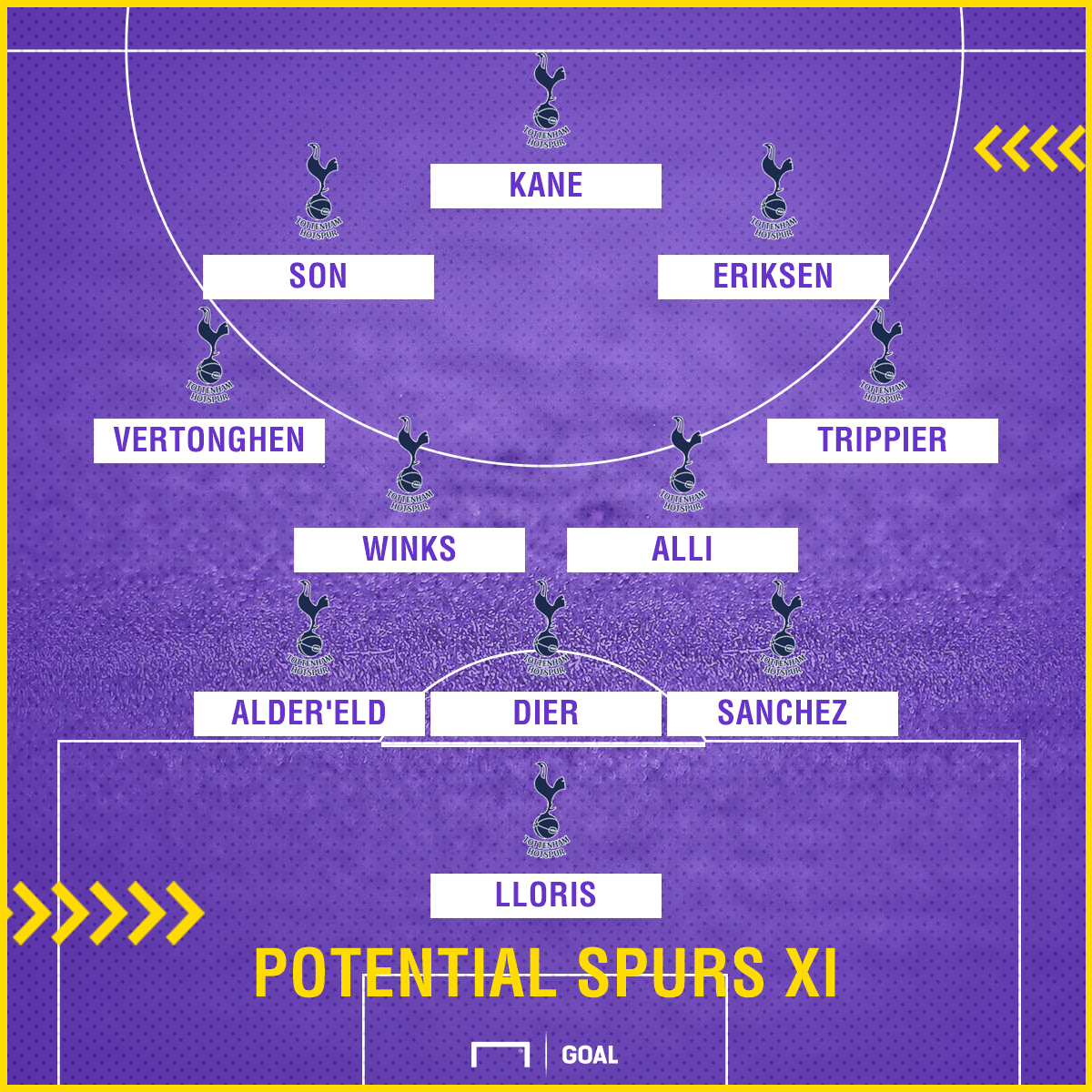 Liverpool Team News Injuries Suspensions And Line Up Vs: Tottenham Team News: Injuries, Suspensions And Line-up Vs
