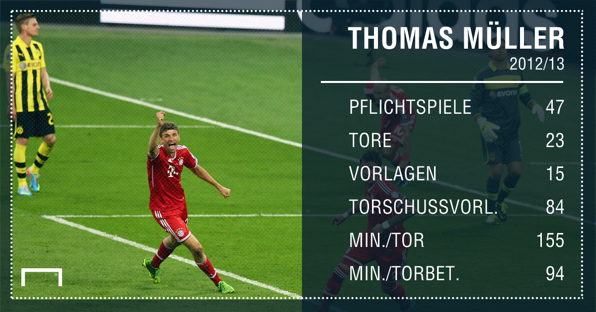 Thomas Müller GER GFX 2