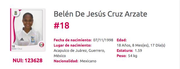 Belén Cruz - ficha femenil