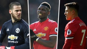 David de Gea Paul Pogba Alexis Sanchez split
