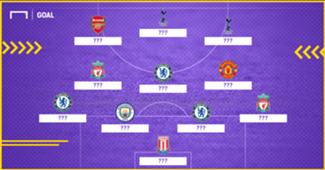 TOTW round 20 Premier League