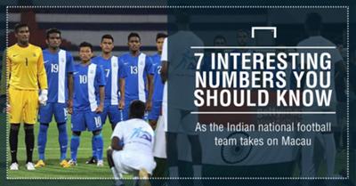 india i1