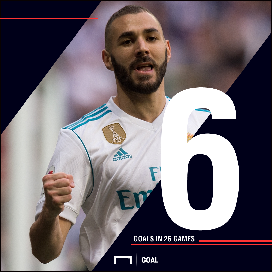 Benzema graphic
