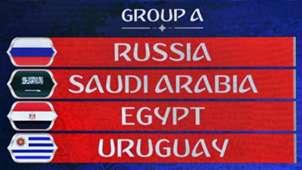 Spielplan WM 2018 Russland Saudi-Arabien Ägypten Uruguay