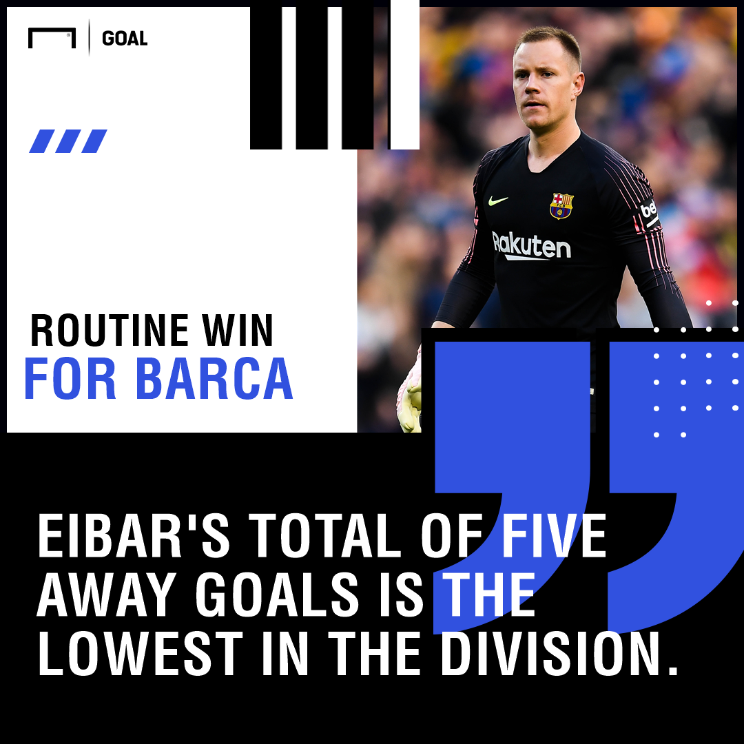 Barca Eibar graphic