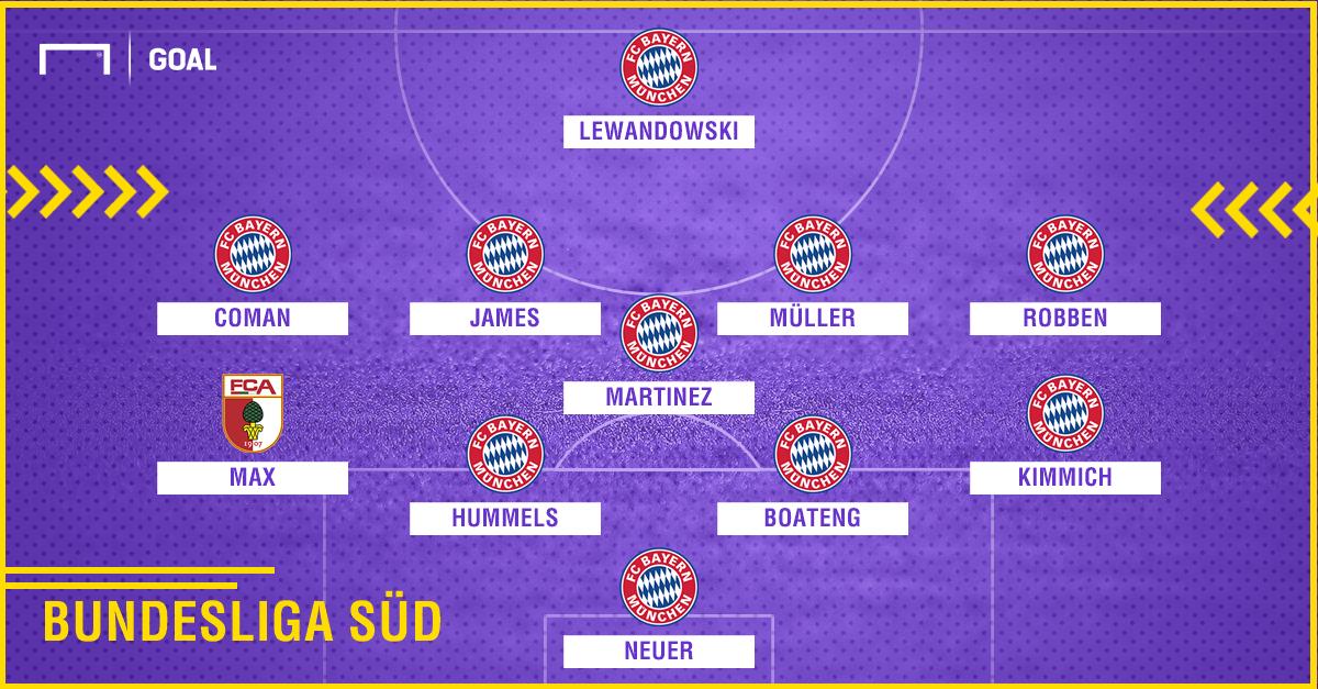 All Star Game - Bundesliga South