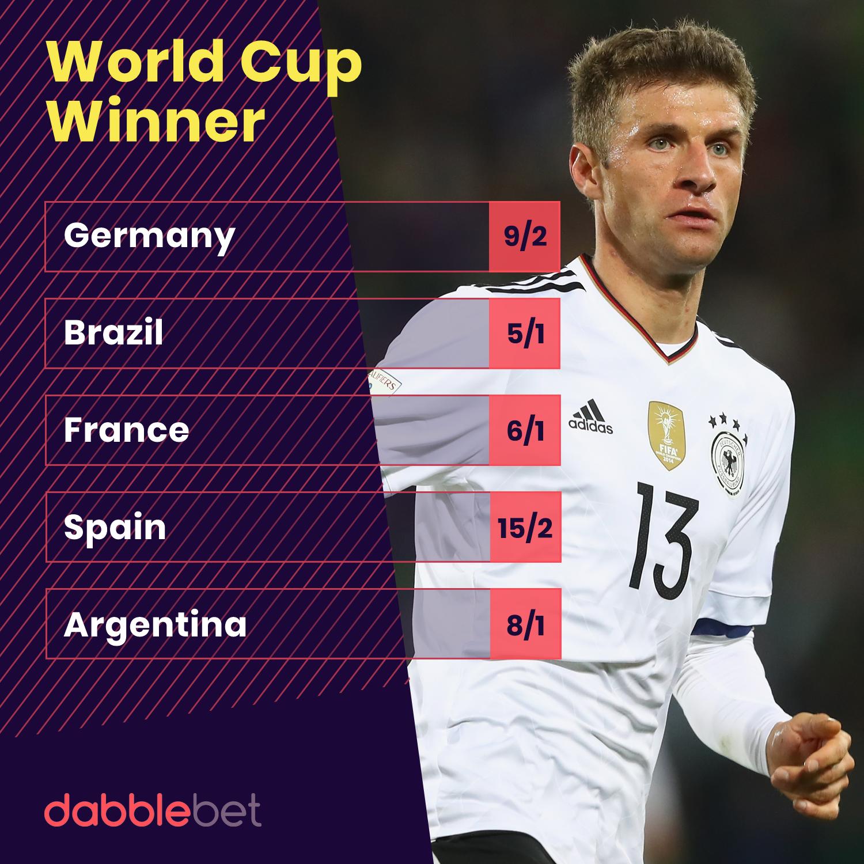 World Cup Winner odds from dabblebet