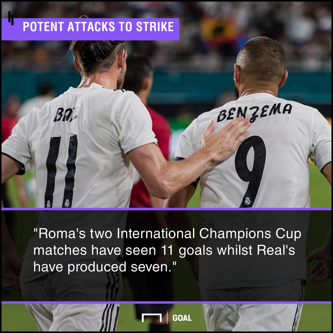 Real Madrid Roma ICC graphic