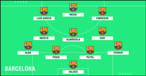 GFX Academy XI Barcelona