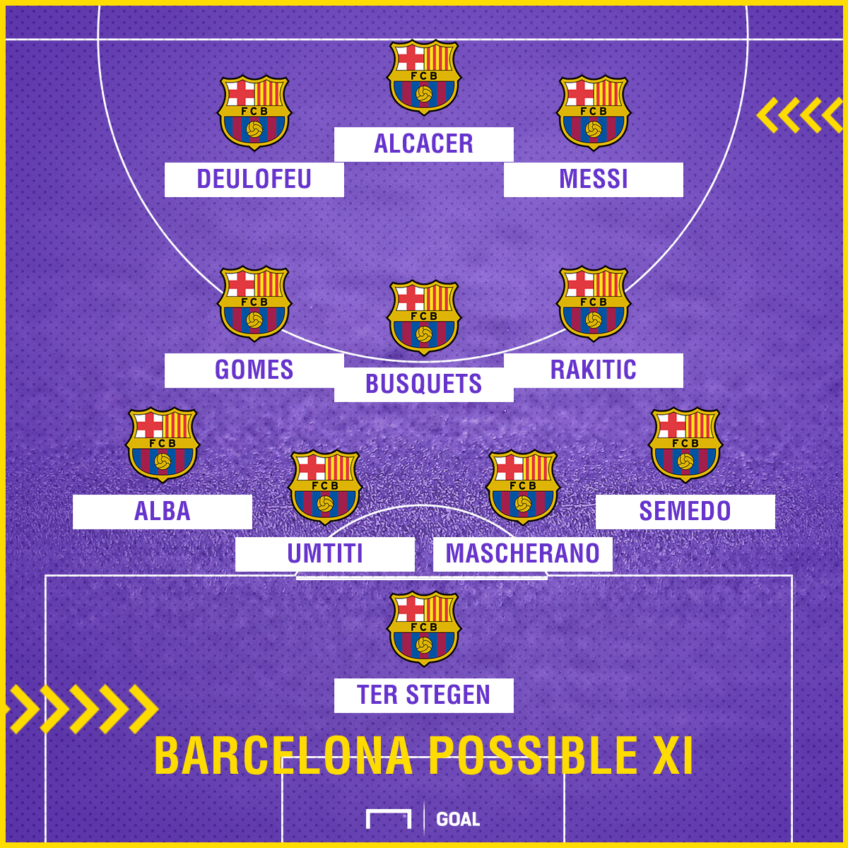 Barcelona XI Betis