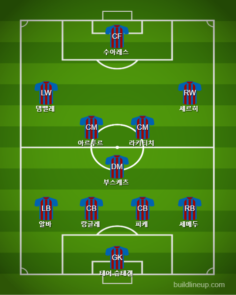 Barcelona Subs vs Real Madrid