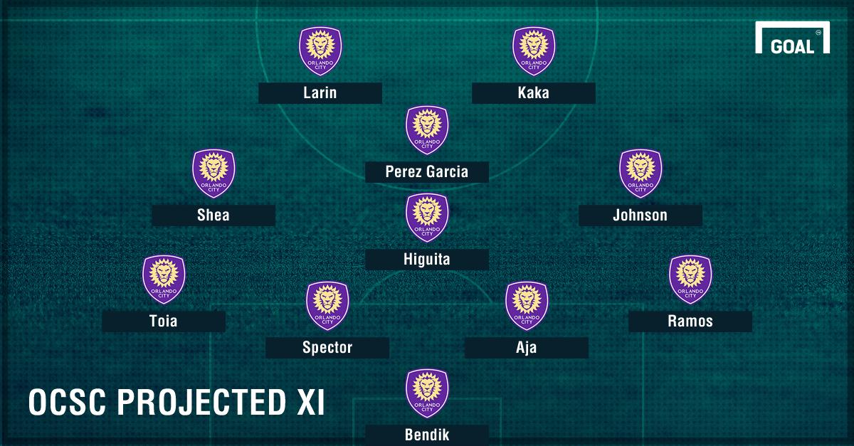 Orlando City lineup GFX