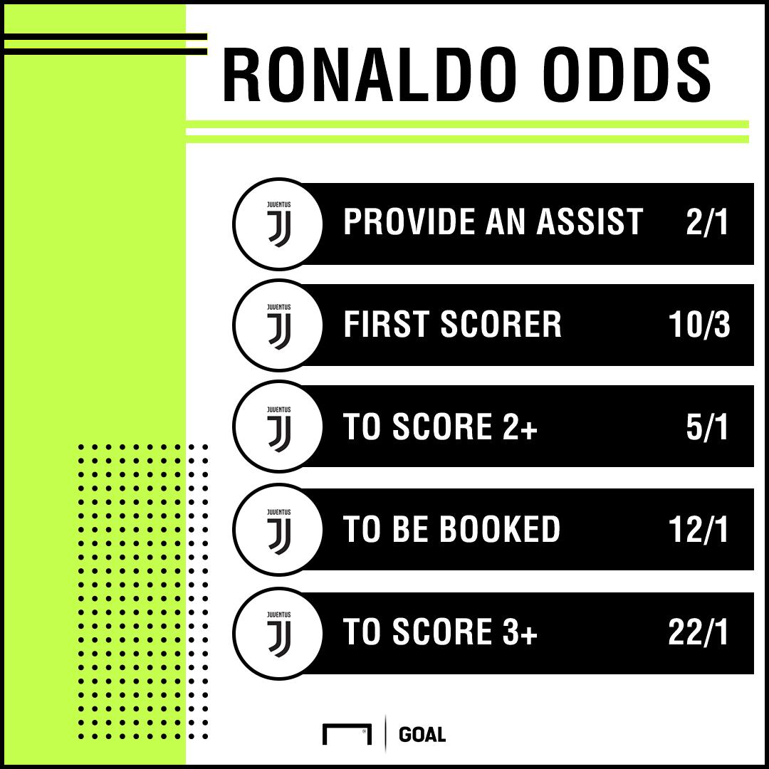 Ronaldo vs Manchester United Special Odds