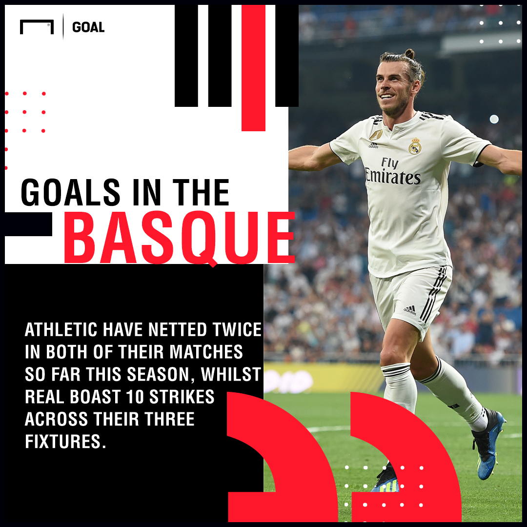Athletic Bilbao Real Madrid graphic
