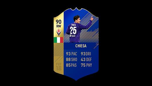 FIFA 18 Calcio A Team of the Season Chiesa
