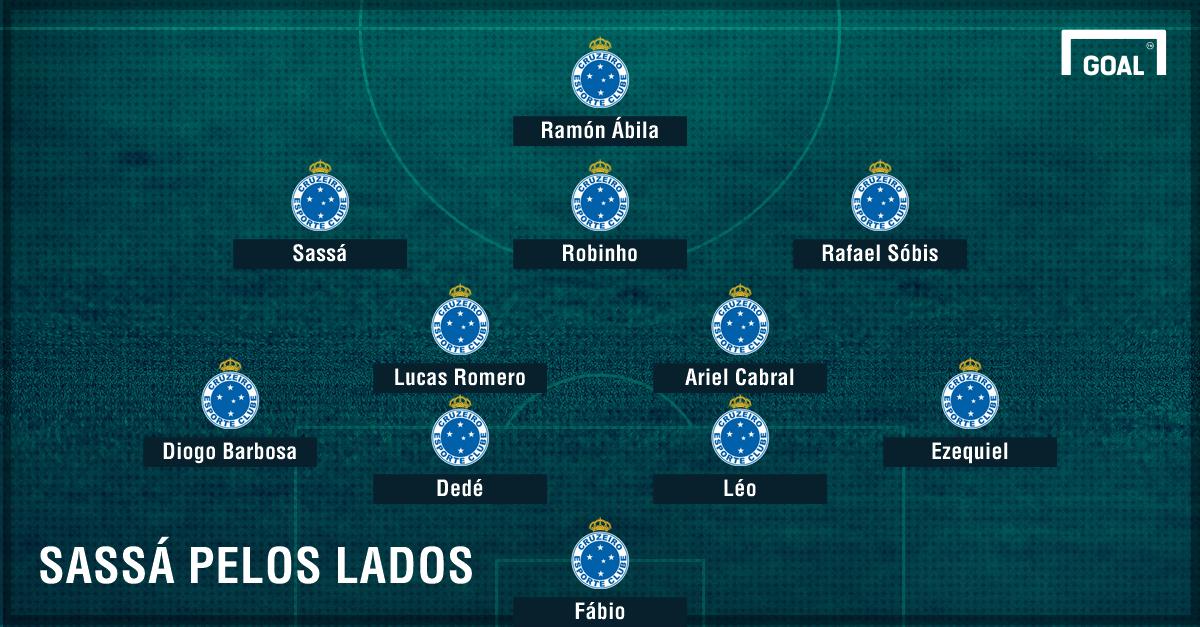 Como Sassá se encaixa no Cruzeiro