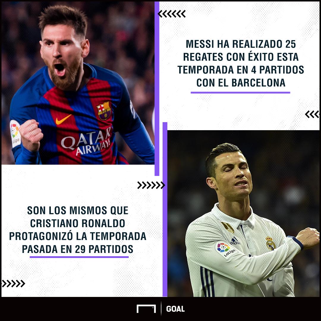 Messi Ya Lleva Los Mismos Regates Que Ronaldo En Toda La