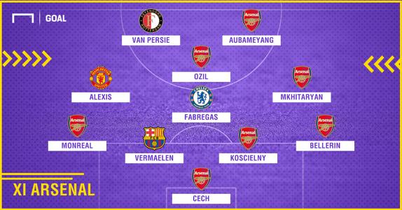 Arsenal 2010-2018 composition