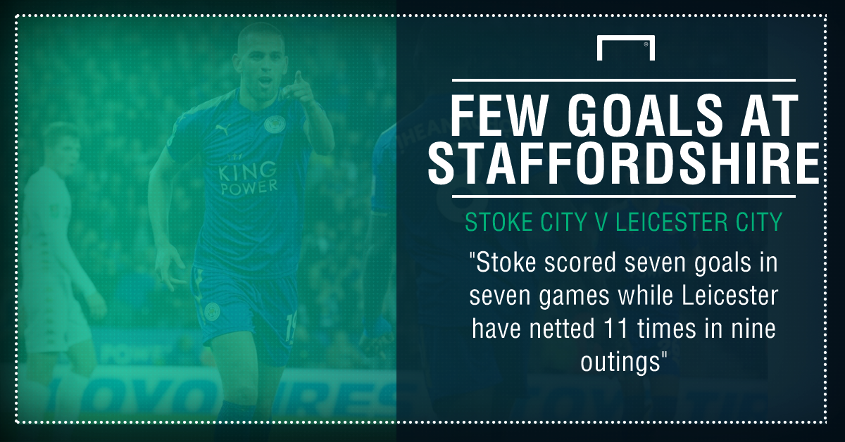 Stoke City-Leicester City