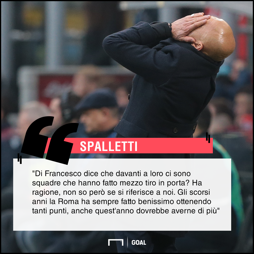 Genoa-Inter 2-0, Spalletti:
