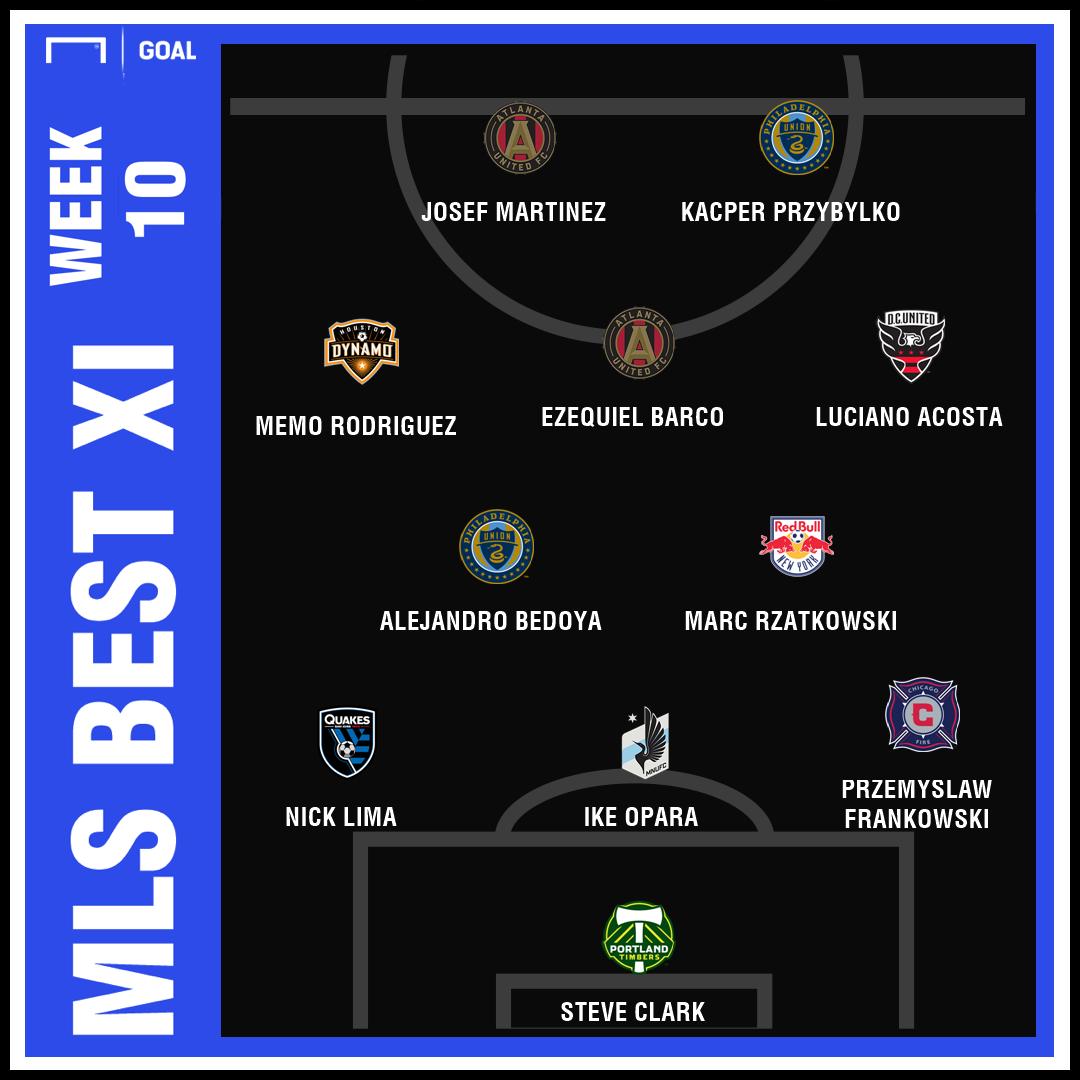 GFX MLS Best XI Week 10 05062019