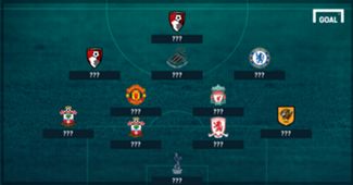 Premier League Team of the Week 02052017