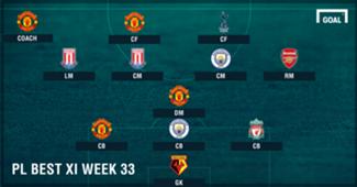 PL Team of the Week 2016-2017 สัปดาห์ที่ 33