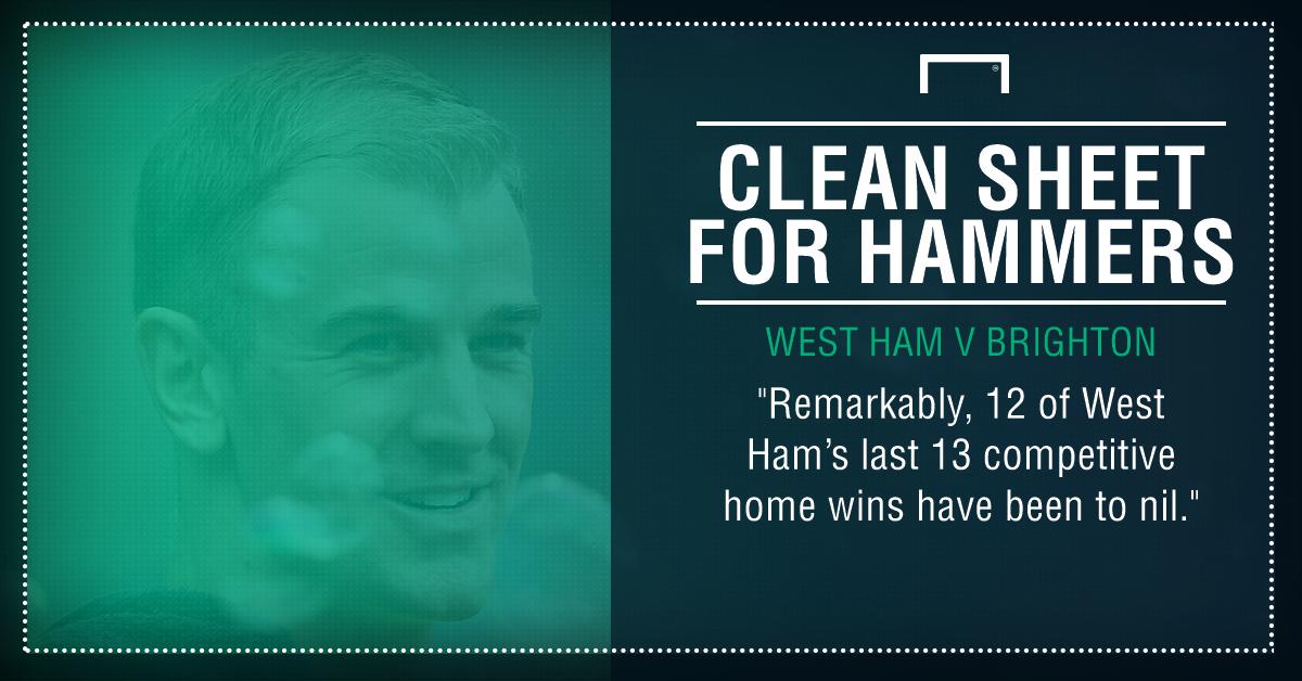 West Ham brighton
