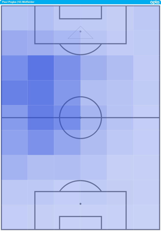 Pogba touchmap Serie A 1516