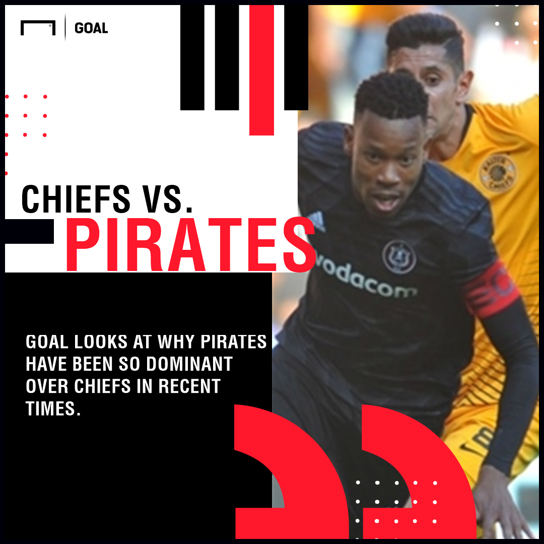 Kaizer Chiefs v Orlando Pirates PS