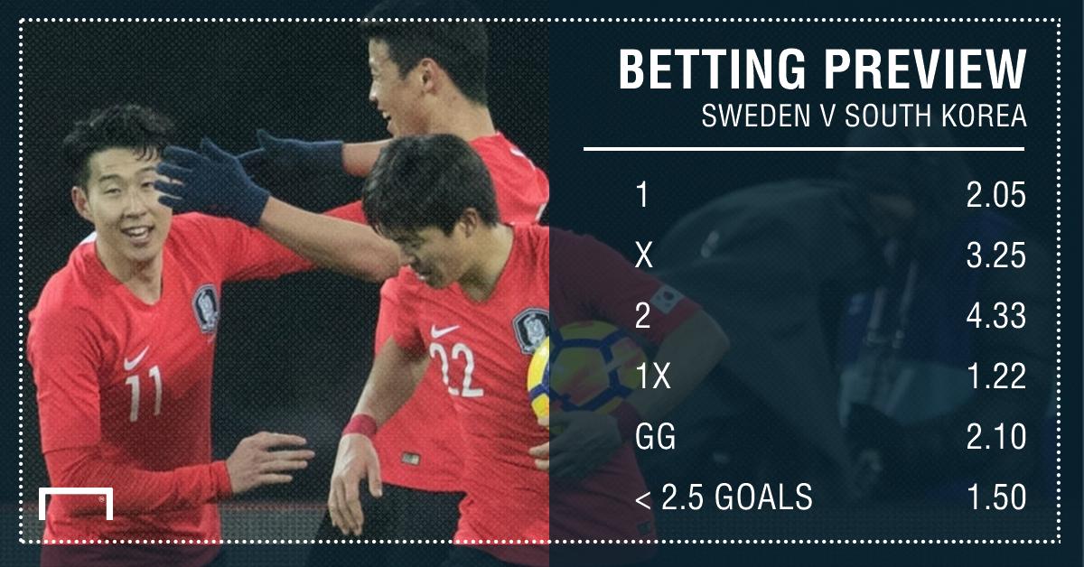 Sweden v South Korea ps