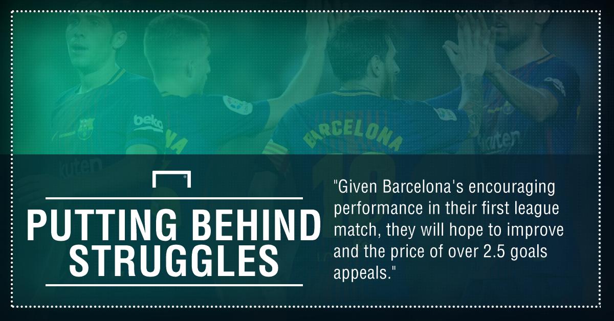 GFX Alaves Barcelona betting