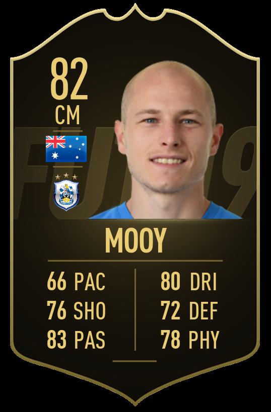 Aaron Mooy TOTW