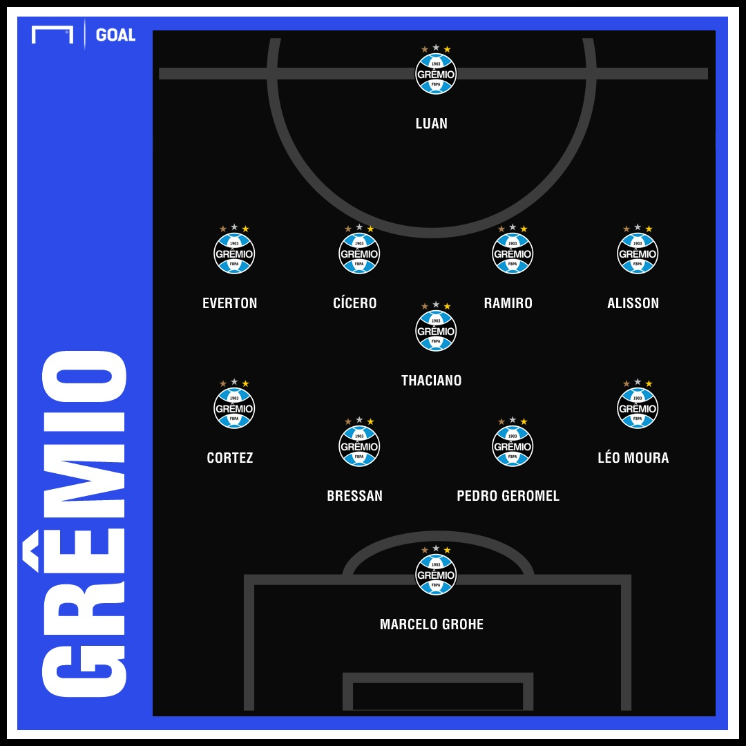 PS Gremio Atletico Tucuman Copa Libertadores 011018