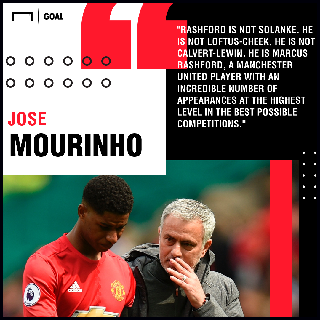 Jose Mourinho Marcus Rashford Manchester United PS