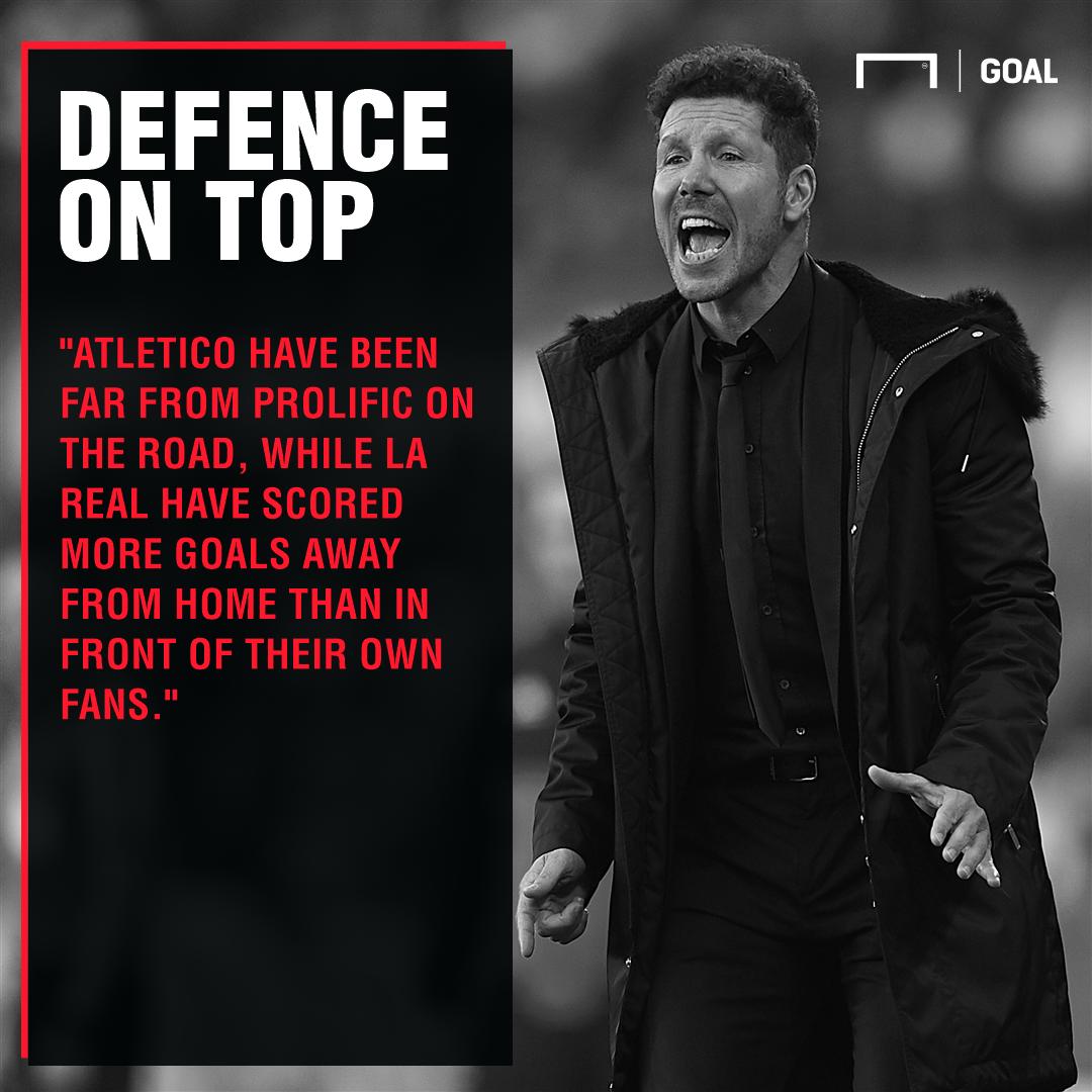 Real Sociedad v Atletico Madrid Betting Preview