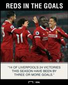 Liverpool Watford graphic