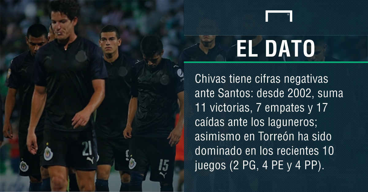 Santos-Chivas